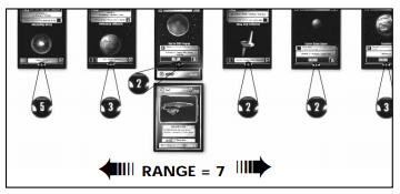 Premiere Rulebook, Movement Diagram